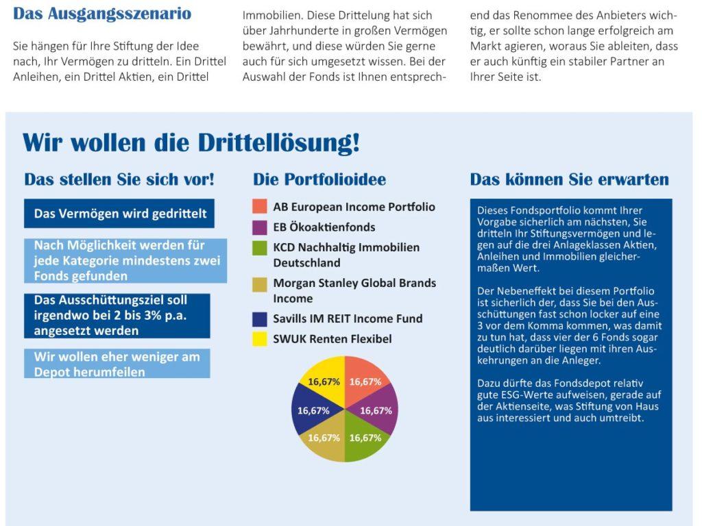 Fondsfibel 2020 Der Marktplatz Fur Stiftungsexpertise Plattform Fur Stiftungsexperten
